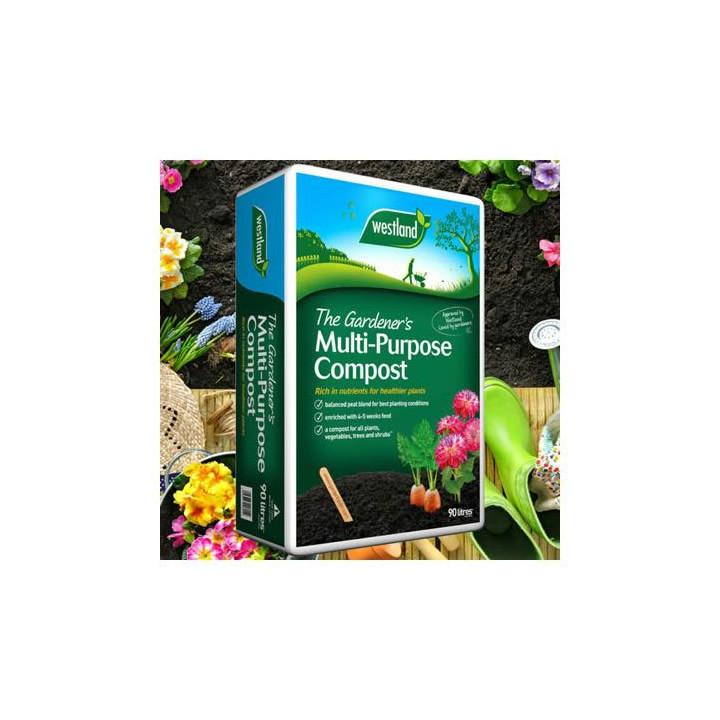 Multi purpose compost bale